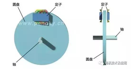 Deep Resolution Linear Motor Technology and Its Development