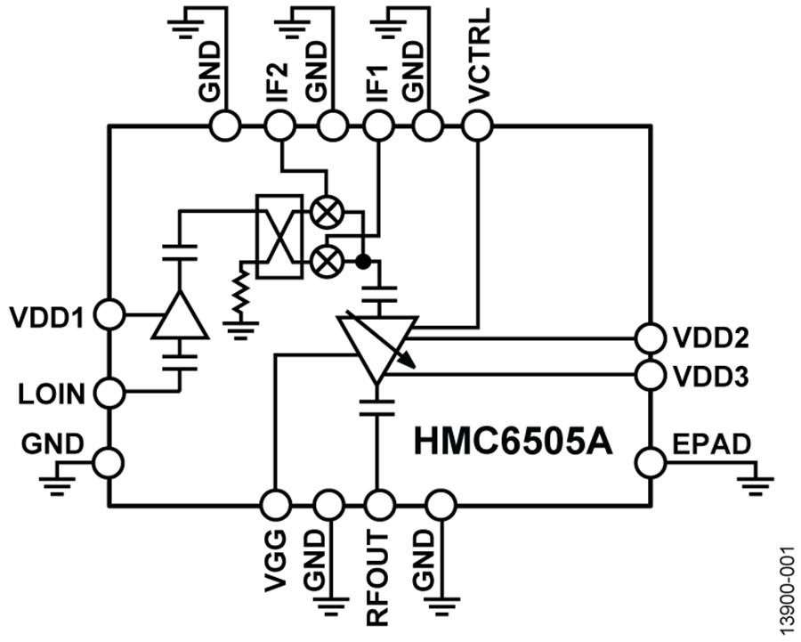 HMC6505A