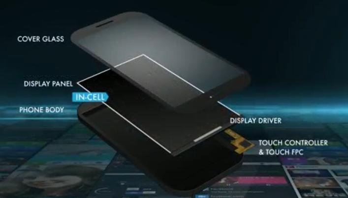 Synaptics拓展业界最丰富TDDI产品组合,面向手机新增四款产品