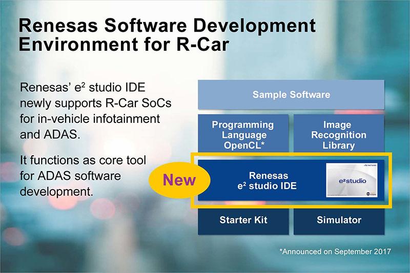 瑞萨电子推出适用于ADAS和自动驾驶的集成软件开发环境