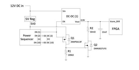 设计fpga稳定电源定序的注意事项