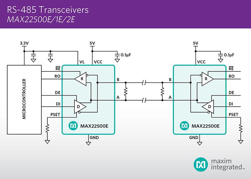 Maxim面向运动控制和工业应用推出最新收发器,数据速率提高两倍、传输距离延长50%