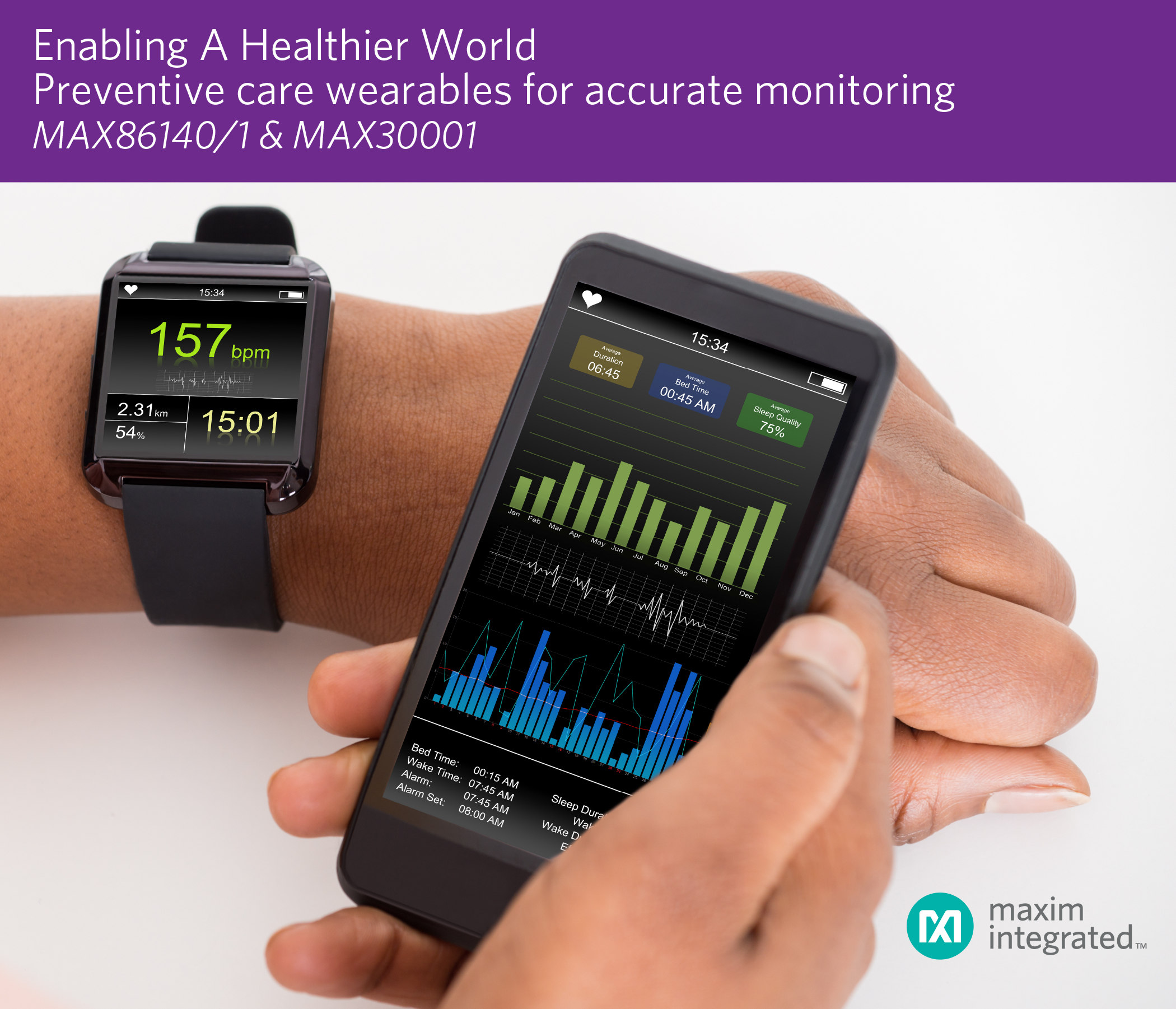 Maxim积极把握可穿戴设备发展良机,有力支持预防性健康和健身应用