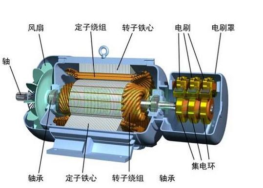 三相异步电机最常见的故障处理方法