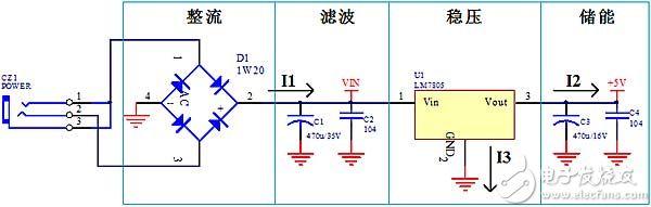 电源电路的原理及布板方法
