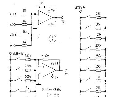 集成電路數模轉換器的原理及作用