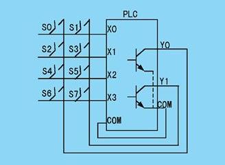 学好plc控制电路设计,学会这些方式方法事半功倍
