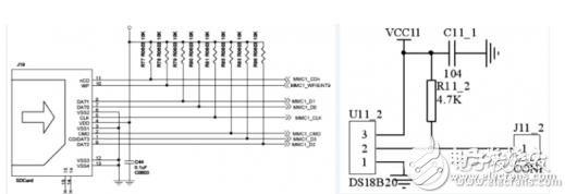 基于ARM的智能测温系统经典案例