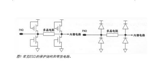 全面了解cmos电路中esd保护结构原理及应用
