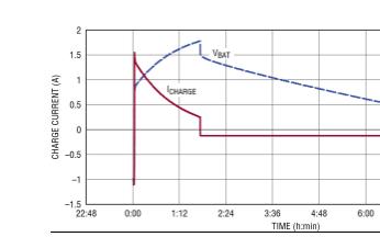 经典电池充电器独立式自动重启方案