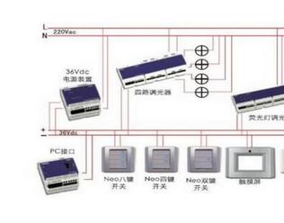 用wifi技术开发的智能照明系统方案