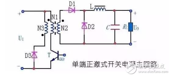 开关器件,需要设置电压钳位电路予以保护D3、N3构成的回路。从电路原理图上看,反激式与正激式很相象,表面上只是变压器同名端的区别,但电路的工作方式不同,D3、N3的作用也不同。  传输文件进行 [薄膜开关] 打样   3.推挽(变压器中心抽头)式   这种电路结构的特点是:对称性结构,脉冲变压器原边是两个对称线圈,两只开关管接成对称关系,轮流通断,工作过程类似于线性放大电路中的乙类推挽