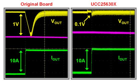 TI专家谈LLC设计:用LLC谐振控制器设计电路...