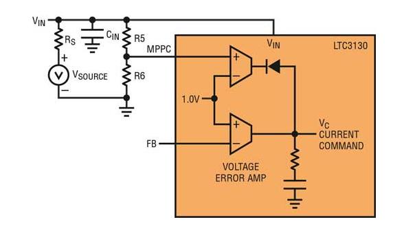 一文读懂升压型转换器电源方案