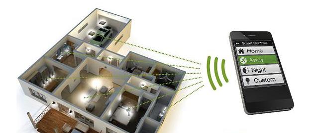 利用zigbee技术实现智慧家庭全网覆盖的无线方...