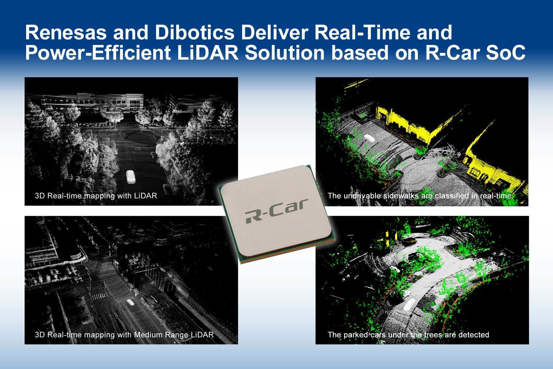 瑞萨电子和Dibotics推出基于R-Car SoC的实时、低功耗LiDAR解决方案,促进自动驾驶技术的发展