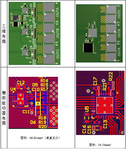 基础无刷栅极驱动器设计 —— 第2部分