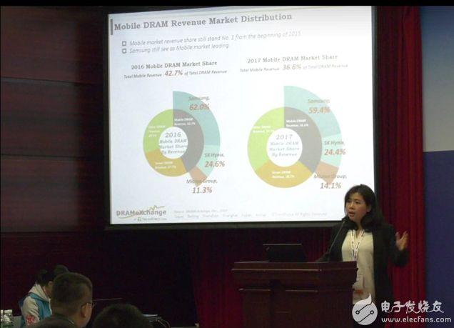 集邦科技黄郁琁:2018年手机内存暨智能手机市场四大趋势解读