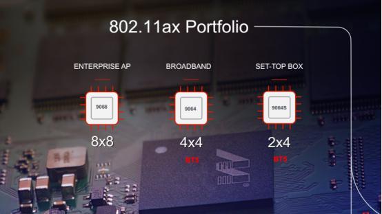 加速布局!802.11ax Wi-Fi时代,Ma...