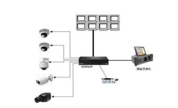 巧用嵌入式技术设计数字视频音频监控系统