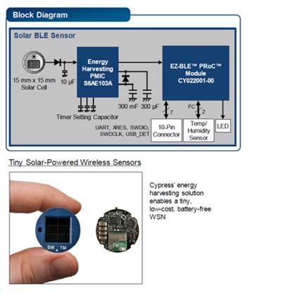 太阳能无线传感器节点设计技巧,拿走不谢!