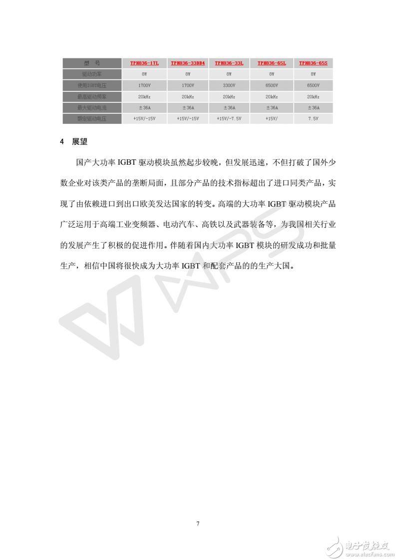 国产大功率IGBT驱动技术研究报告_07.jpg