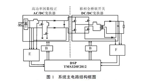 经典的实现自动控制的开关电源方案