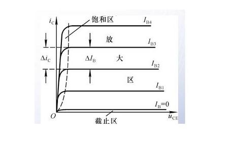 怎么学好三极管放大电路设计?这个工程师经验不错