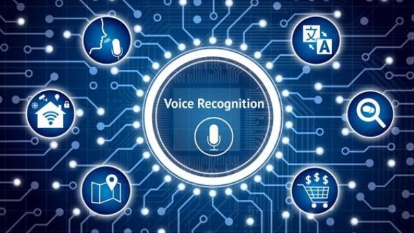 什么是智能语音技术,怎么产生有哪些厂商?都在这里了赶紧收藏起来