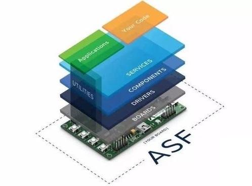 嵌入式软硬件模块化开发和工具性总结
