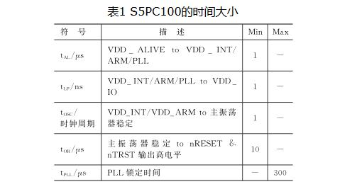 电源管理芯片在手持设备上的应用方案