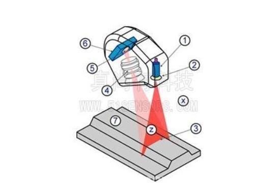 这是一款电感数字传感器墙体电线位置测量仪设计方案