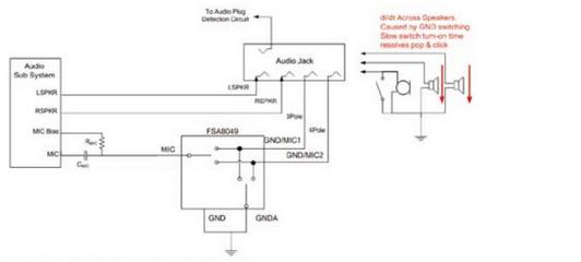 音频如何提升保真度?这个技术解决方案能帮到您