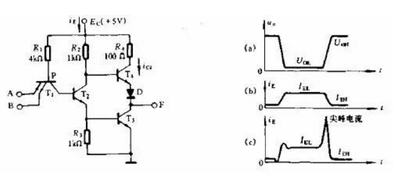 理解尖峰电流与pcb布局时的去耦电容