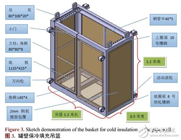 LNG低温储罐罐壁保冷技术