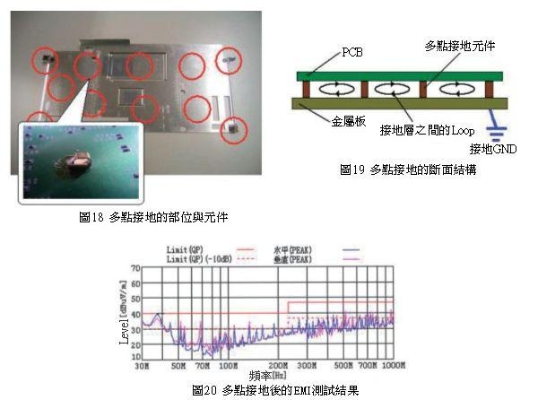 如何在PCB的Layout阶段,充分应用改善技巧抑制EMI噪讯的强度