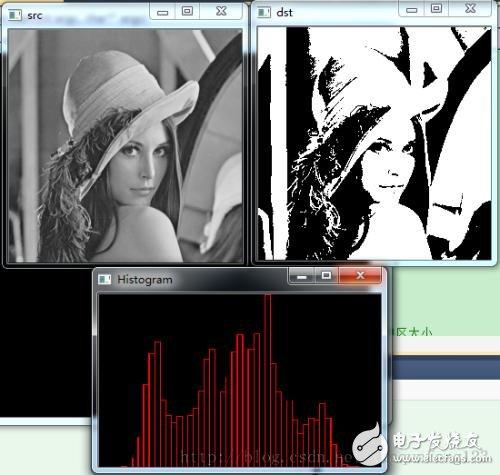 图像处理算法有哪些_图像处理十大经典算法