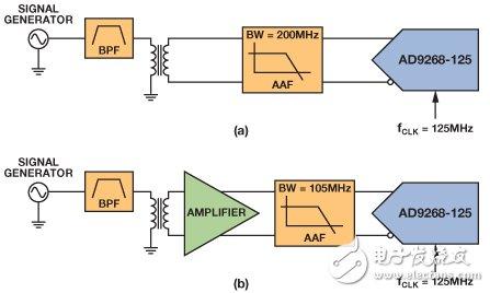 电路中放大器噪声分布分析_V8发动机