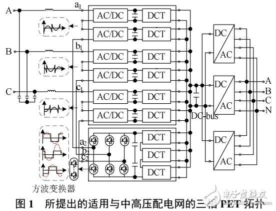 变压器拓扑结构及控制策略