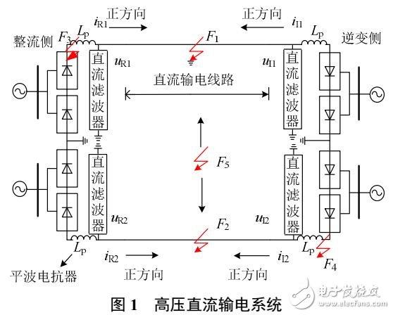 高压直流输电线路纵联保护