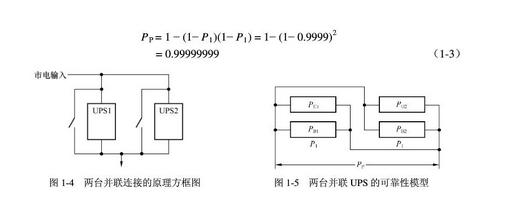 UPS系统电路中并联冗余连接的方法