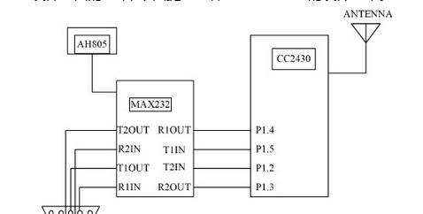 详细剖析无线传感器网络节点的串行通信技术