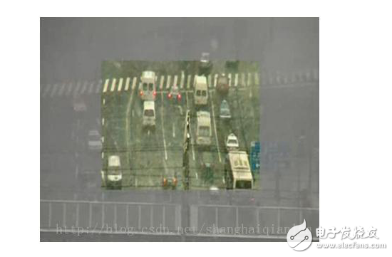 视频图像处理技术应用探析_图像处理技术在视频监视中的应用