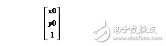 视频图像处理常见几何变换介绍