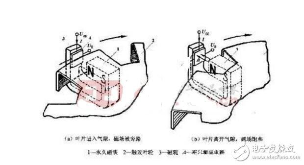 霍尔传感器怎么检测_几种霍尔传感器的检测方法