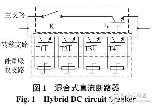 高压直流断路器限流优化控制