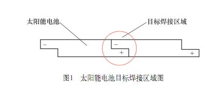 根据太阳能电池装配特点,选择出符合柔性装配系统的焊接方式
