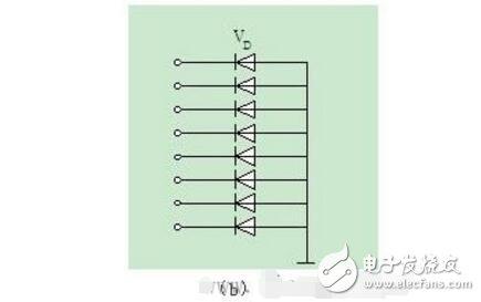 当某段驱动电路的输出端为低电平时,则该端所连接的字段导通并点亮.