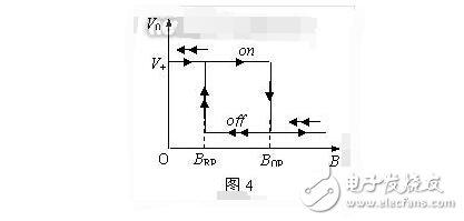 霍尔传感器型号及分类_霍尔元件型号参数大全
