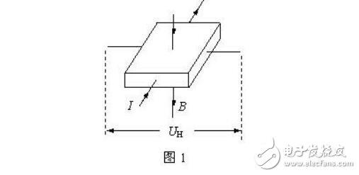 霍尔传感器优缺点_霍尔传感器工作原理_霍尔传感器...